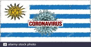 How Many COVID 19 Cases in Uruguay